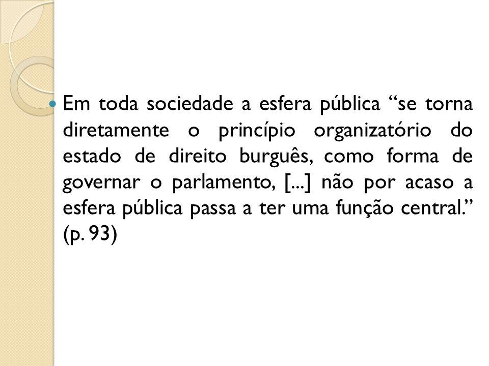Em toda sociedade a esfera pública se torna diretamente o princípio organizatório do estado de direito burguês, como forma de governar o parlamento, [...] não por acaso a esfera pública passa a ter uma função central. (p.